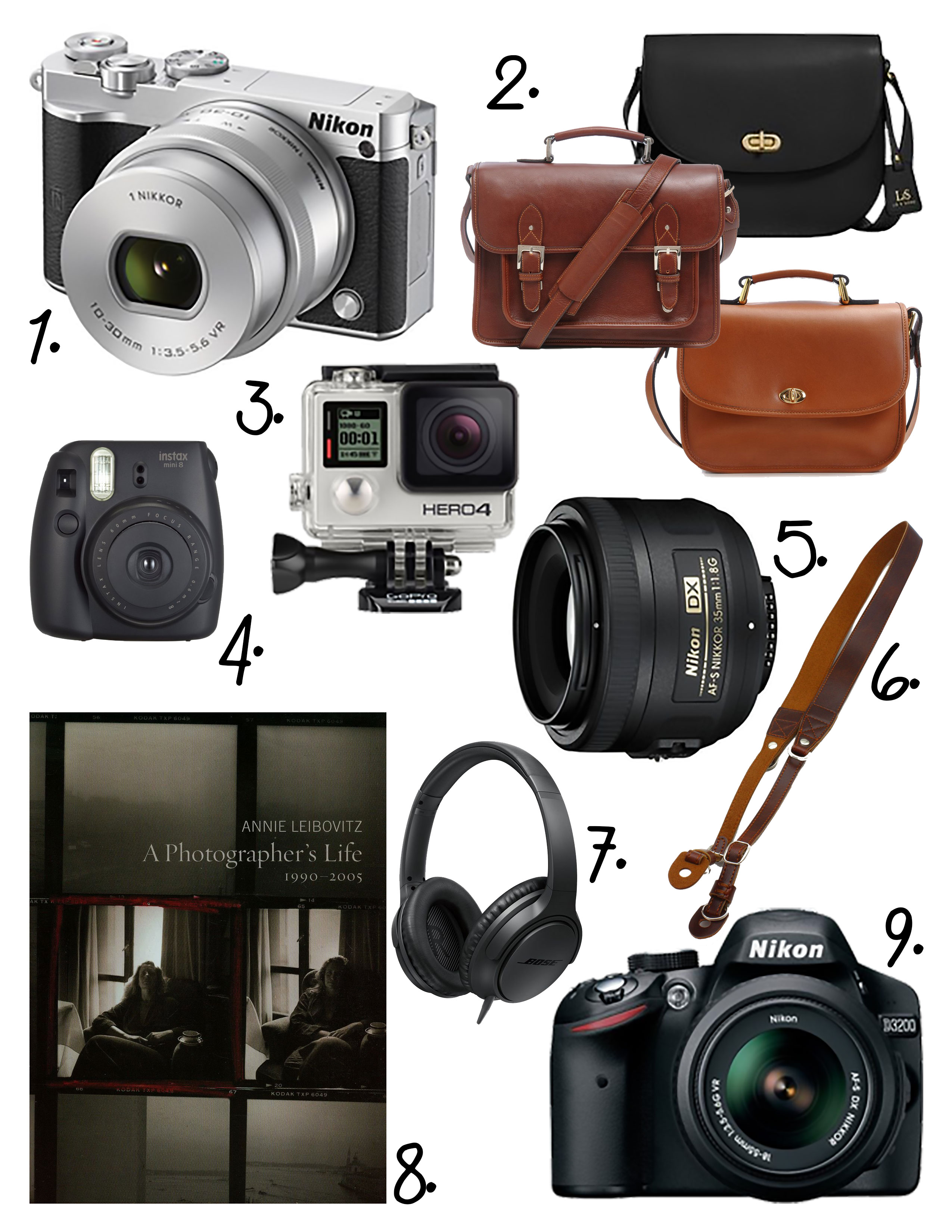 Gift Ideas for New Photographers